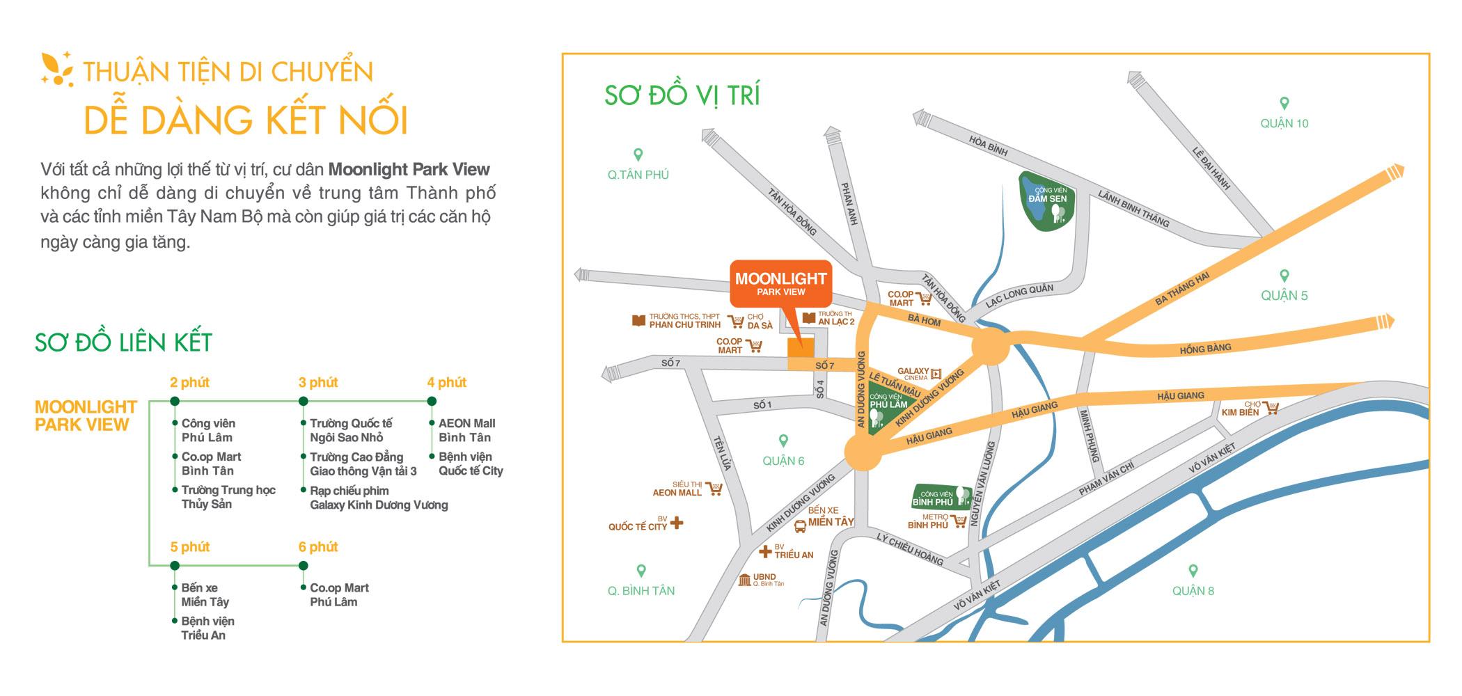 Nằm ngay trung tâm 3 quận: Bình Tân, quận 6, quận 8, Căn hộ Moonlight Park View được xem là có vị trí đắc địa hàng đầu khu Tây thành phố Hồ Chí Minh