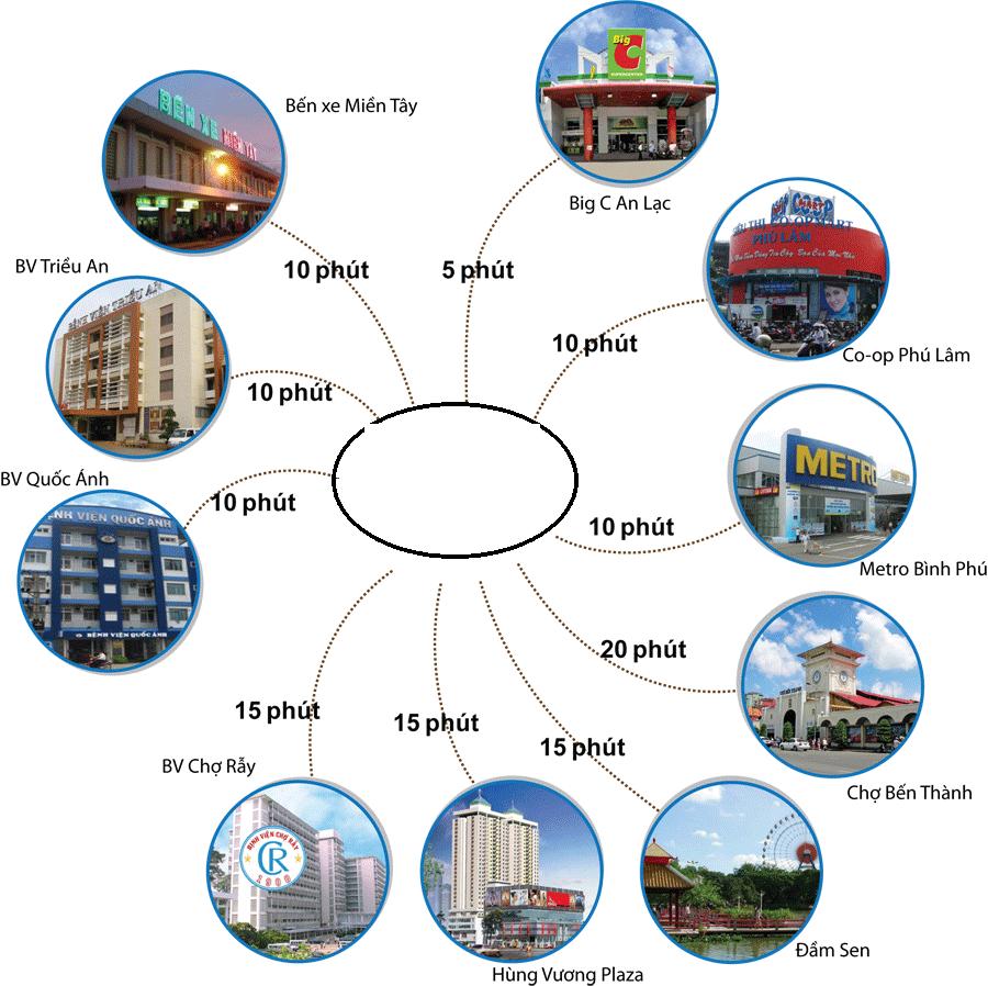 Dự án căn hộ Moonlight Park View tọa lạc tại đường số 7 và 4 quận Bình Tân do Hưng Thịnh làm chủ đầu tư, dự kiến sẽ được tung ta thị trường vào đầu quý 4/2016