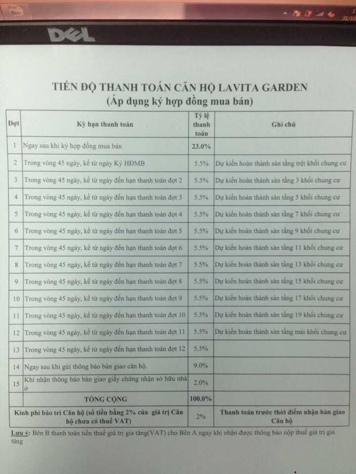 Đến với Lavita Garden, bạn sẽ đắm chìm trong không gian thơ mộng của một khu vườn tràn đầy sức sống.