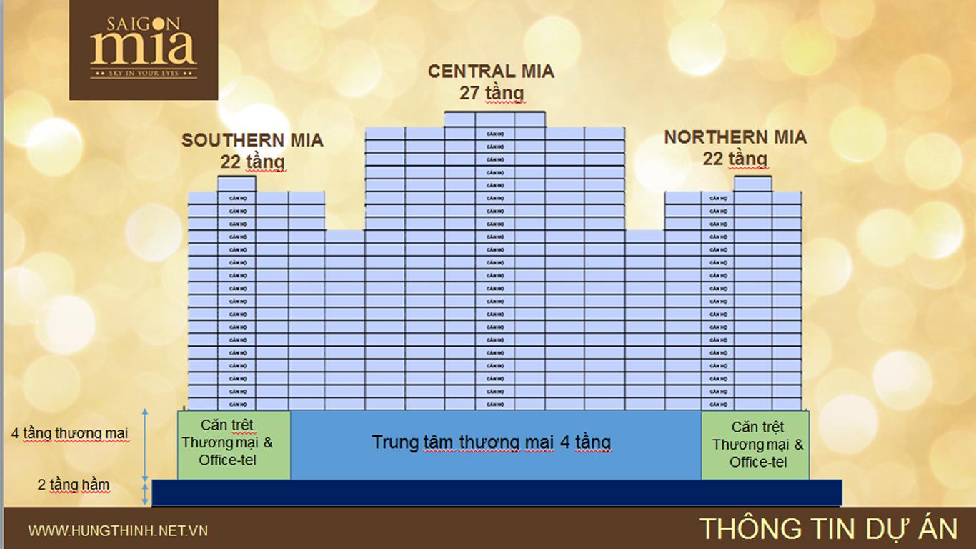 Mặt bằng tổng thể căn hộ Saigon Mia